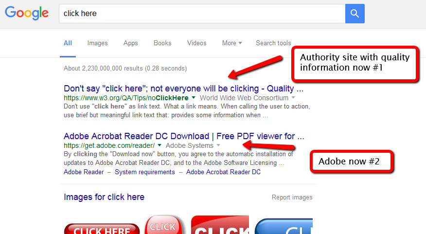 The relevance of anchor text - click here example